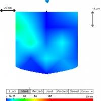 Etat du bulbe lorsque le Monitor R2-DX®-smart commence à déclencher au 6 Mai